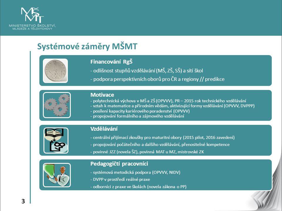Systémové záměry MŠMT Financování RgŠ Motivace Vzdělávání