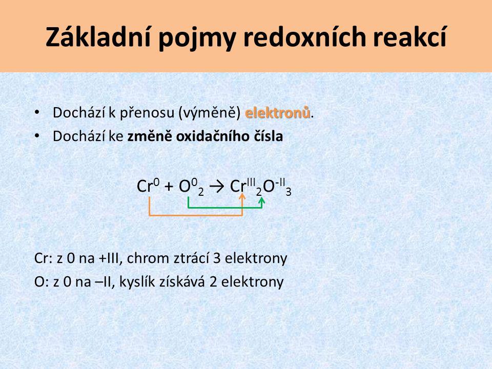 Základní pojmy redoxních reakcí