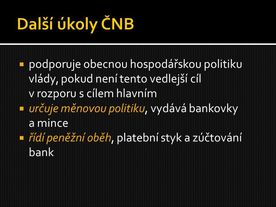 Další úkoly ČNB podporuje obecnou hospodářskou politiku vlády, pokud není tento vedlejší cíl v rozporu s cílem hlavním.