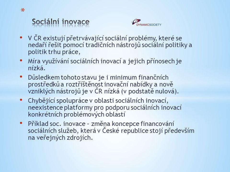 Sociální inovace