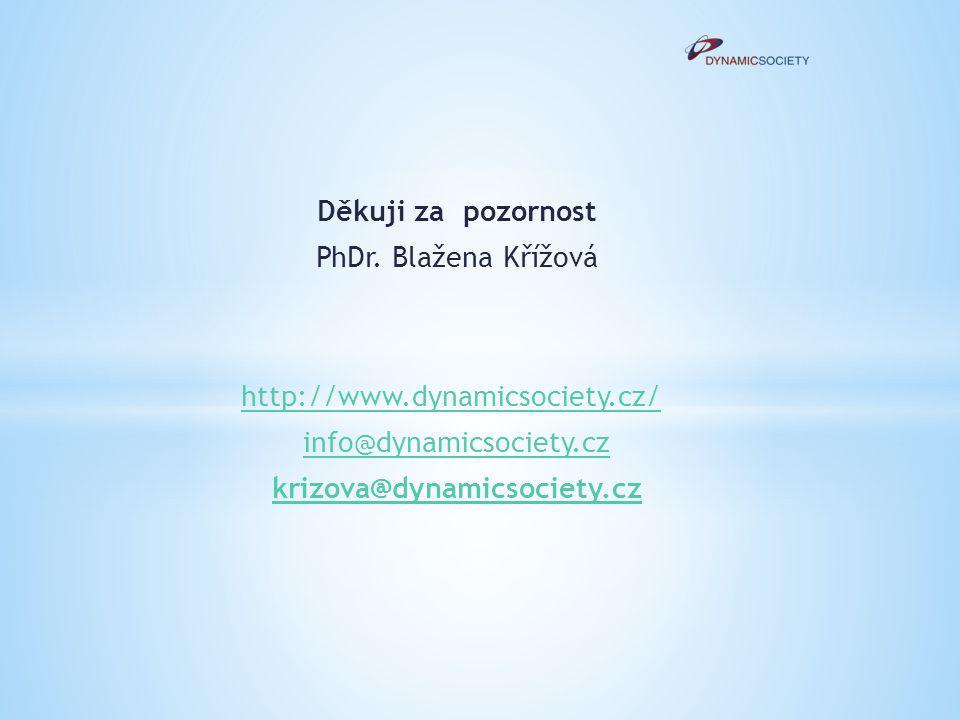 Děkuji za pozornost PhDr. Blažena Křížová. http://www.dynamicsociety.cz/ info@dynamicsociety.cz.