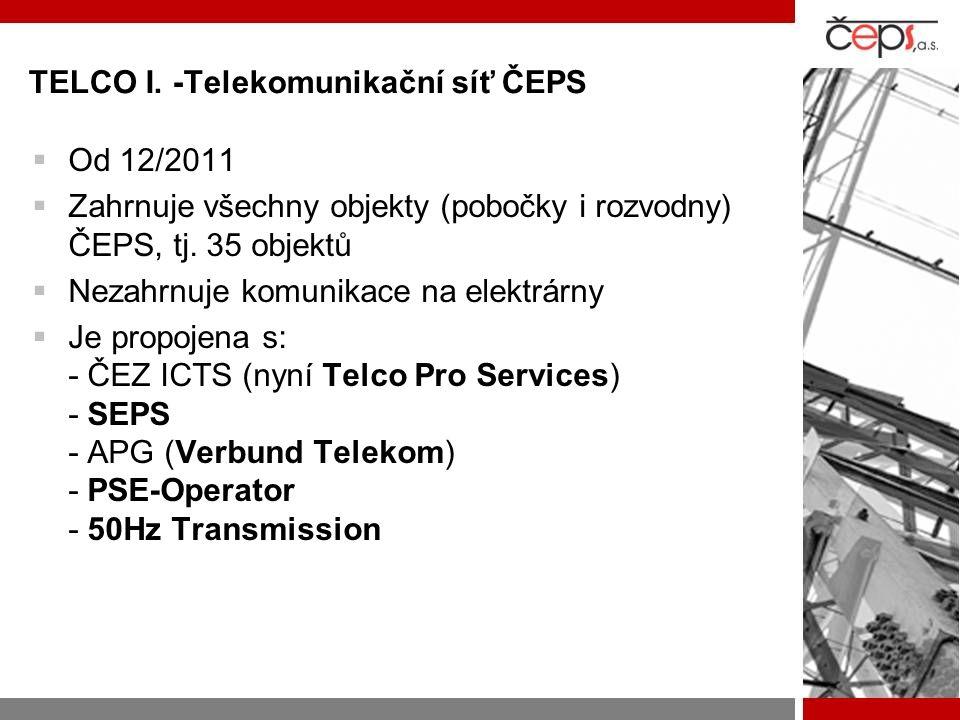 TELCO I. -Telekomunikační síť ČEPS