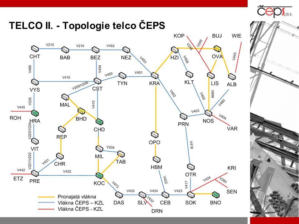 TELCO II. - Topologie telco ČEPS