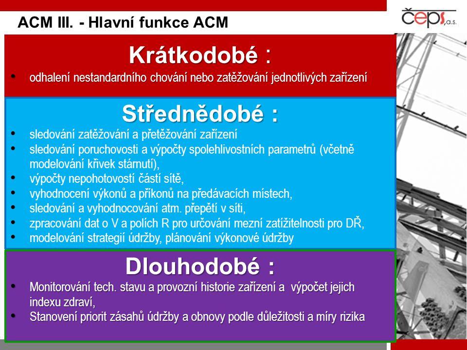 ACM III. - Hlavní funkce ACM