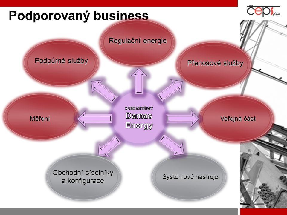 Podporovaný business Damas Energy Regulační energie Podpůrné služby