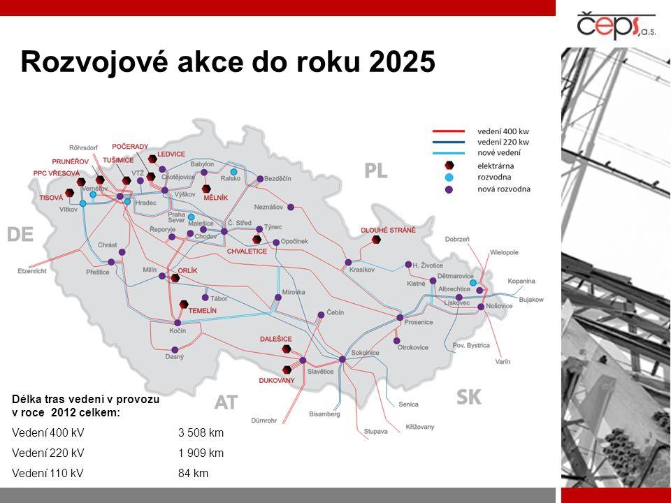 Rozvojové akce do roku 2025 Délka tras vedení v provozu v roce 2012 celkem: Vedení 400 kV. 3 508 km.