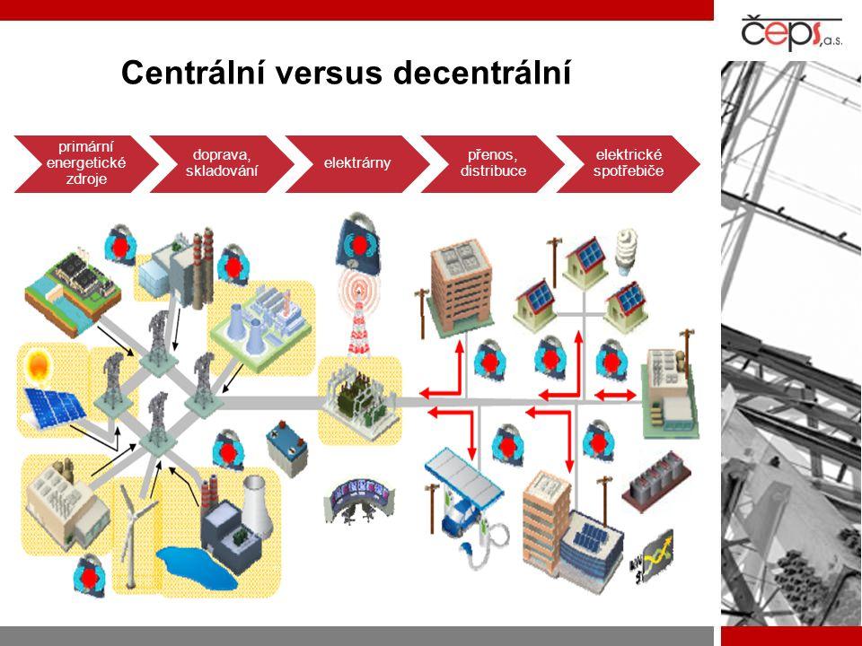 Centrální versus decentrální