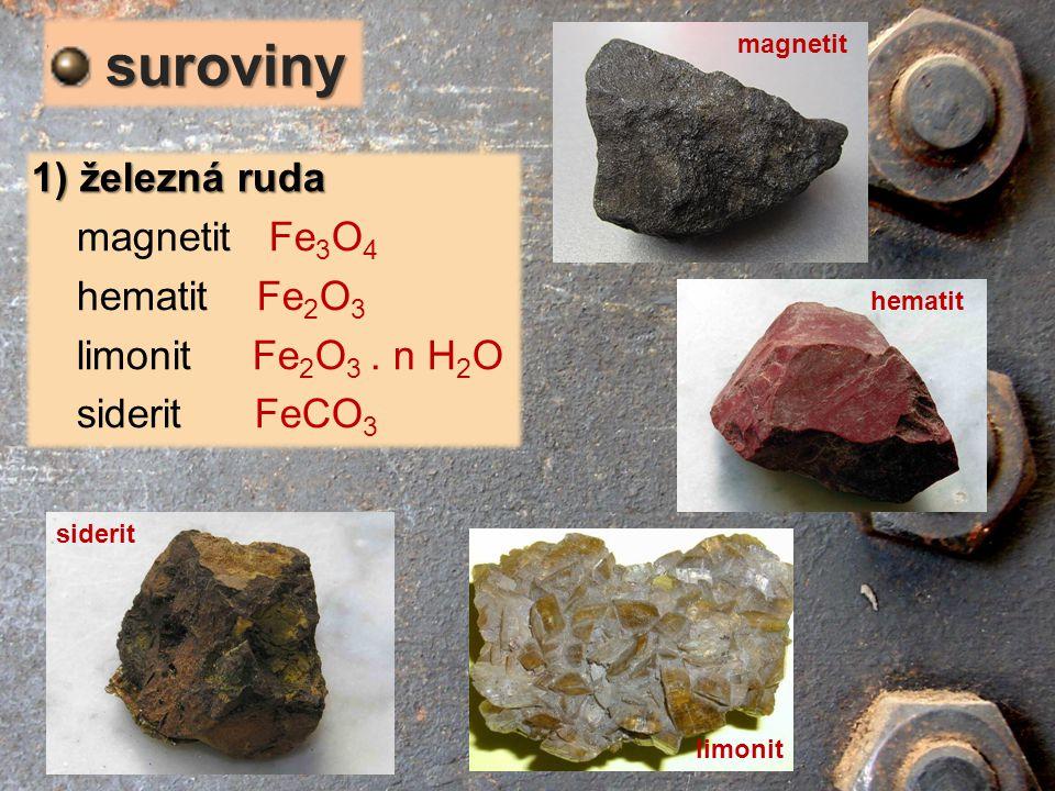 suroviny 1) železná ruda magnetit Fe3O4 hematit Fe2O3