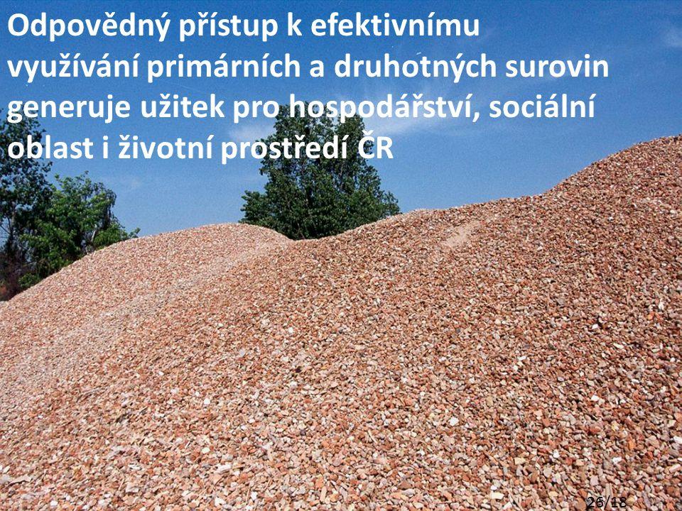 Odpovědný přístup k efektivnímu využívání primárních a druhotných surovin generuje užitek pro hospodářství, sociální oblast i životní prostředí ČR