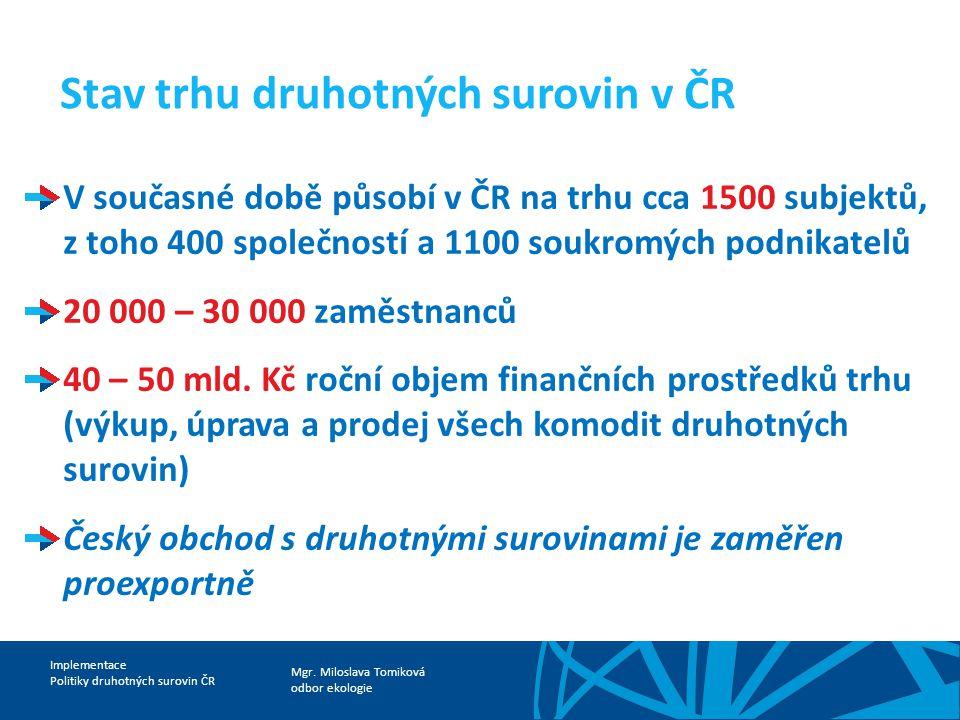 Stav trhu druhotných surovin v ČR