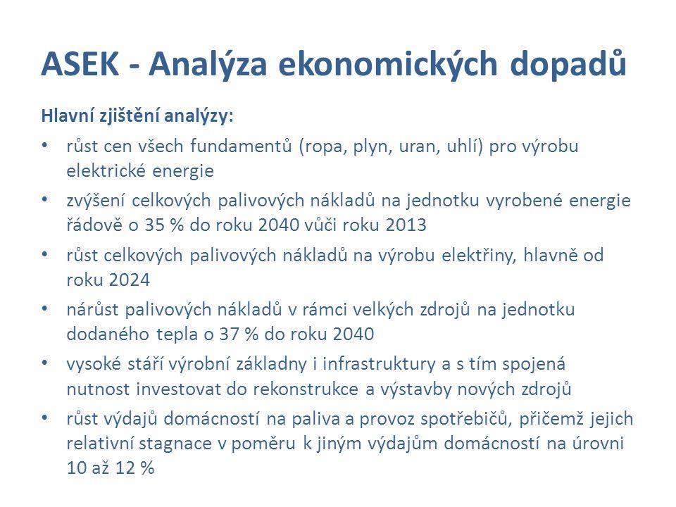 ASEK - Analýza ekonomických dopadů