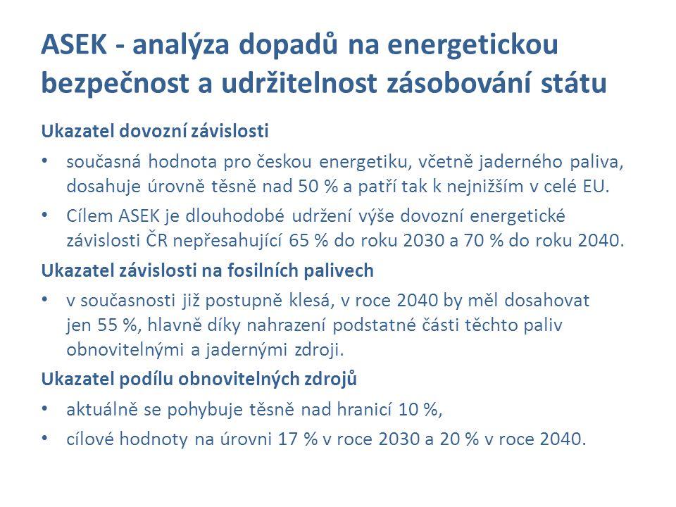 ASEK - analýza dopadů na energetickou bezpečnost a udržitelnost zásobování státu