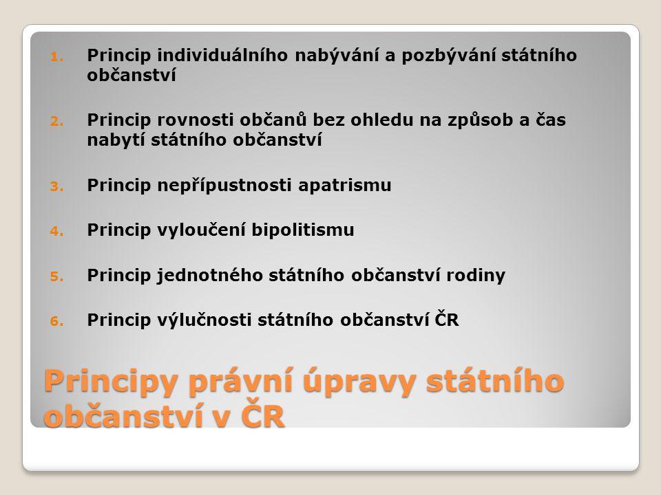 Principy právní úpravy státního občanství v ČR