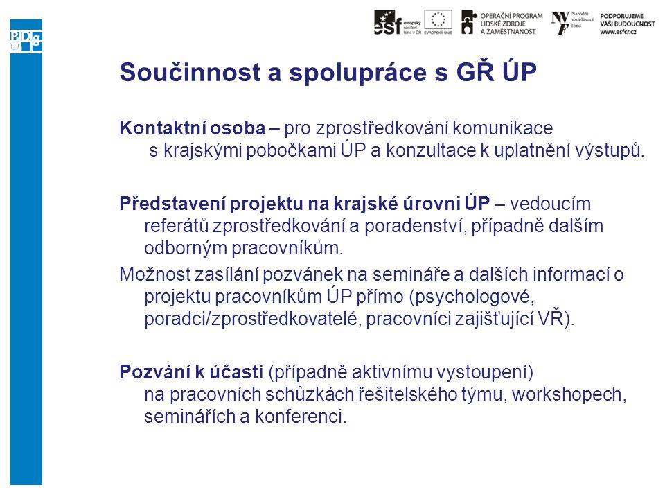 Součinnost a spolupráce s GŘ ÚP