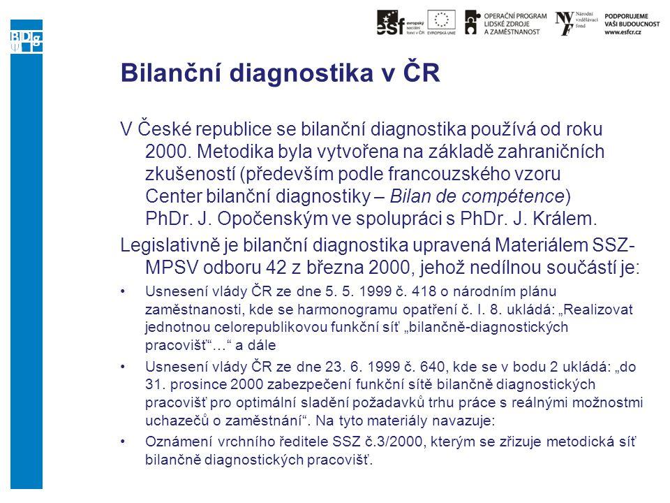 Bilanční diagnostika v ČR