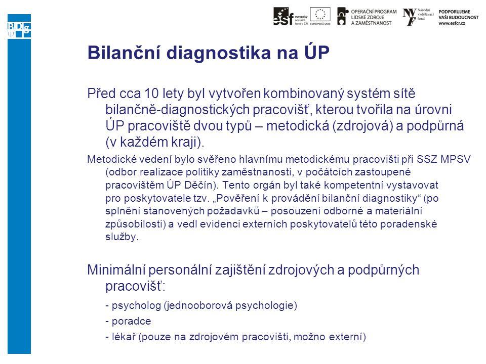 Bilanční diagnostika na ÚP