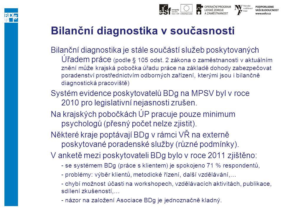 Bilanční diagnostika v současnosti