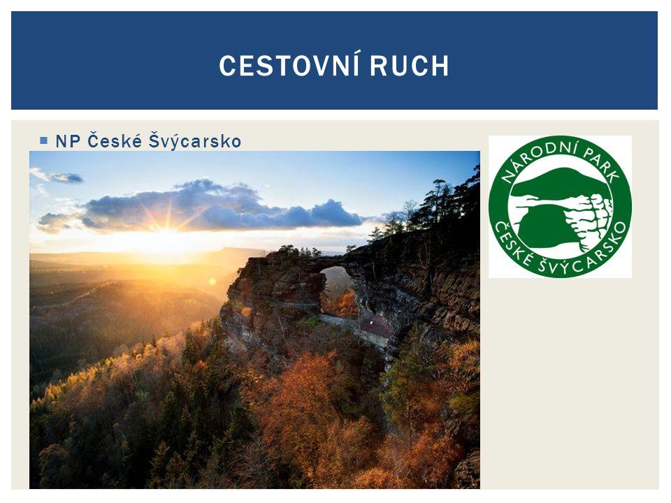 Cestovní ruch NP České Švýcarsko