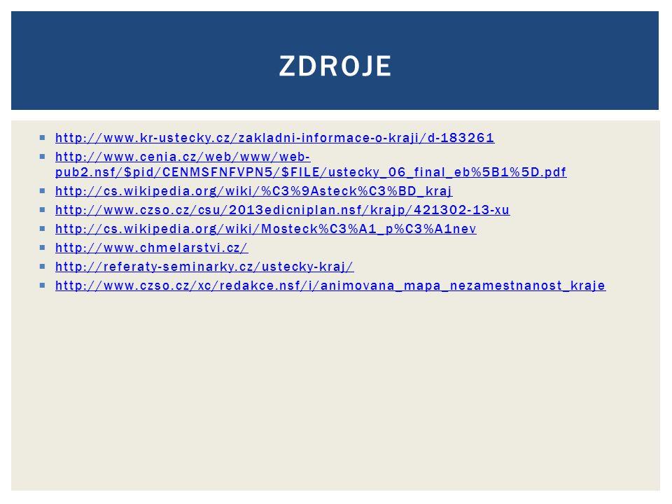 ZDROJE http://www.kr-ustecky.cz/zakladni-informace-o-kraji/d-183261