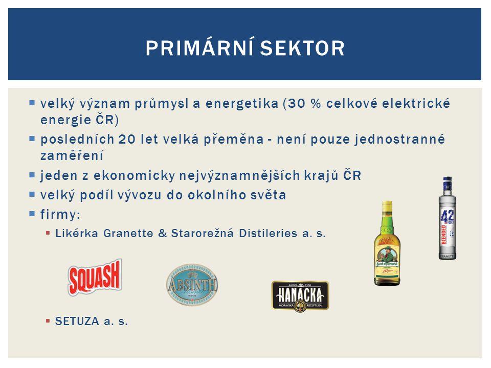 PRIMÁRNÍ SEKTOR velký význam průmysl a energetika (30 % celkové elektrické energie ČR)