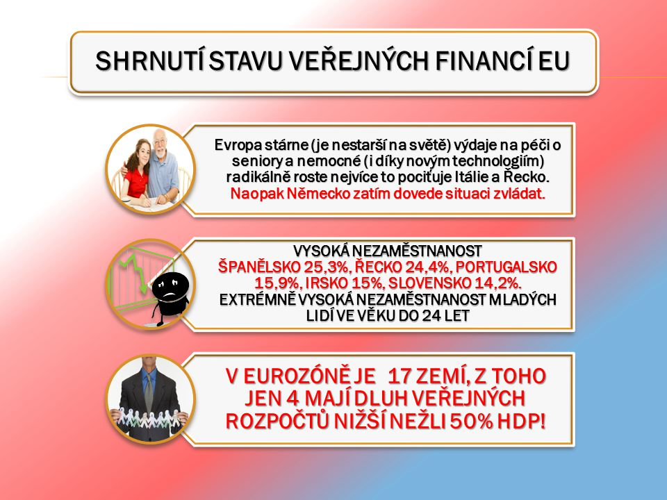 SHRNUTÍ STAVU VEŘEJNÝCH FINANCÍ EU