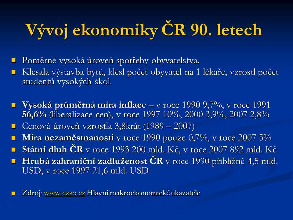 Vývoj ekonomiky ČR 90. letech