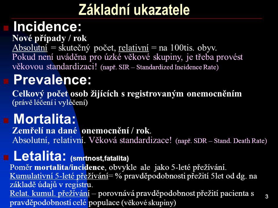 Základní ukazatele Incidence: Prevalence: Mortalita: