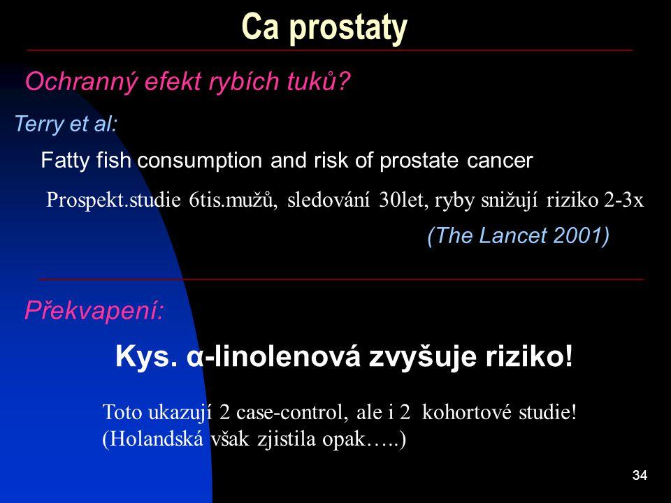 Kys. α-linolenová zvyšuje riziko!