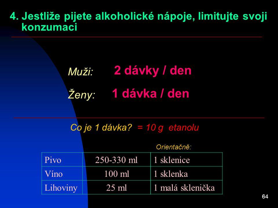 4. Jestliže pijete alkoholické nápoje, limitujte svoji konzumaci