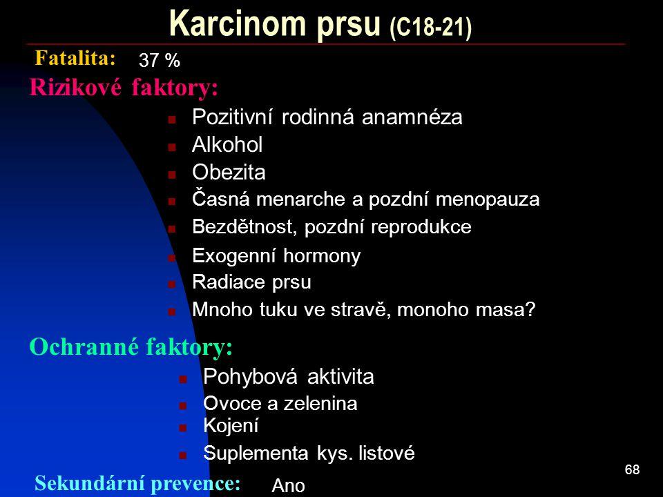 Karcinom prsu (C18-21) Rizikové faktory: Ochranné faktory: Fatalita: