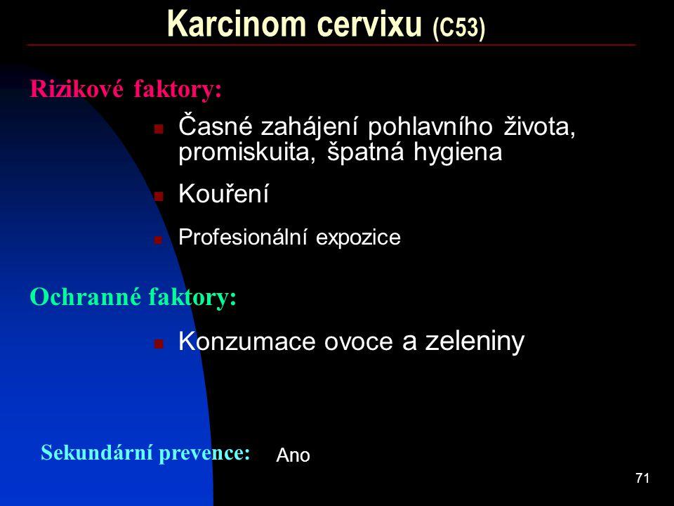 Karcinom cervixu (C53) Rizikové faktory: