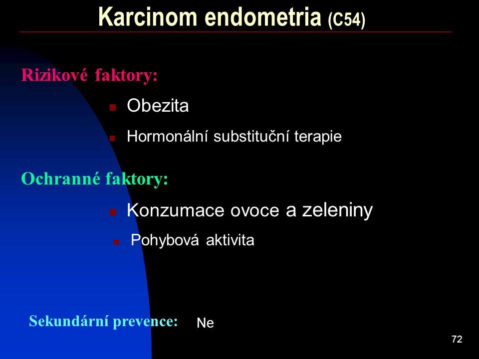 Karcinom endometria (C54)