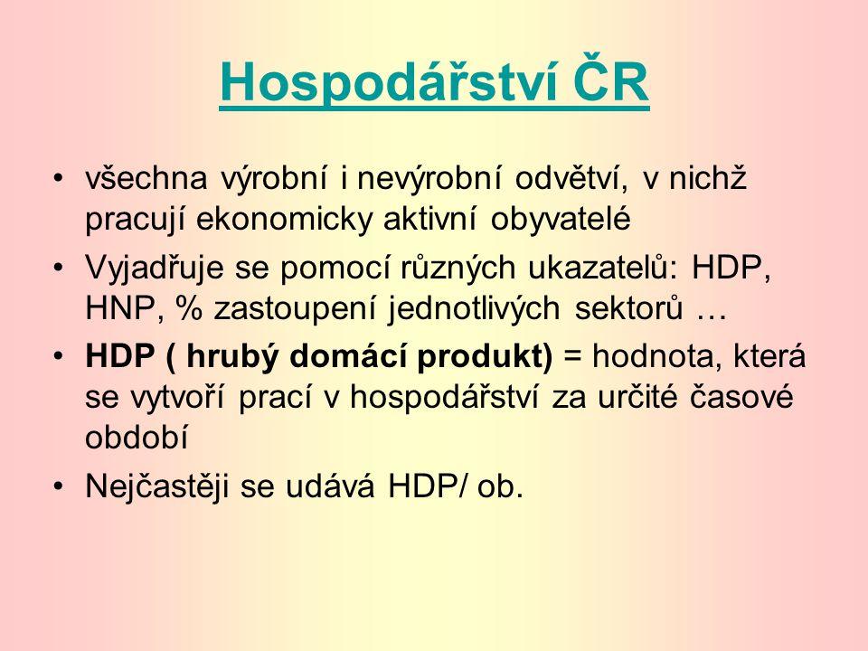 Hospodářství ČR všechna výrobní i nevýrobní odvětví, v nichž pracují ekonomicky aktivní obyvatelé.