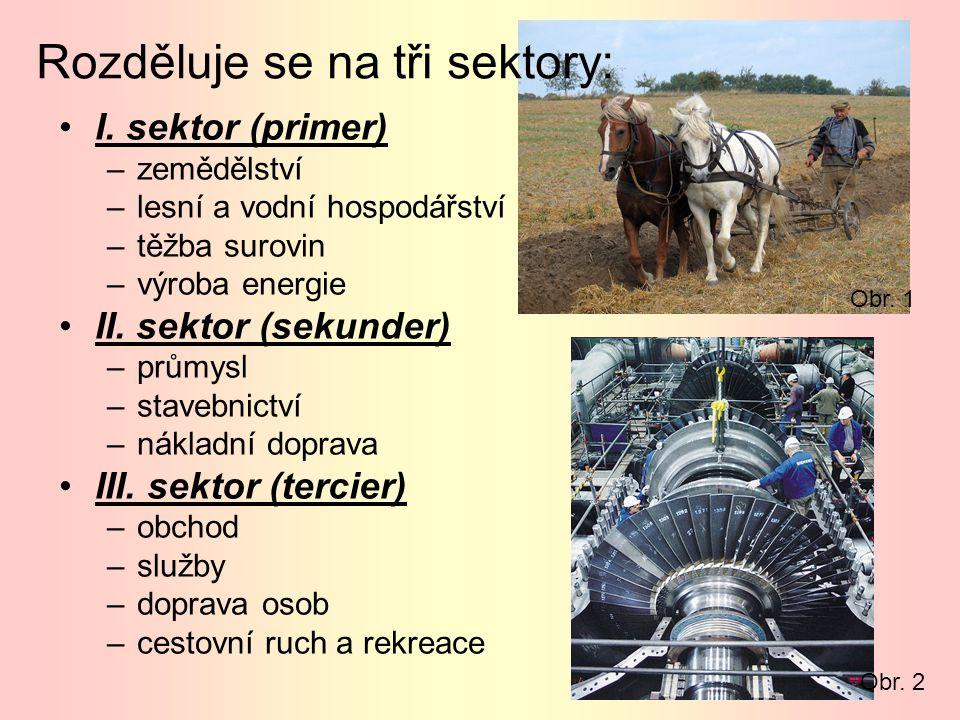 Rozděluje se na tři sektory: