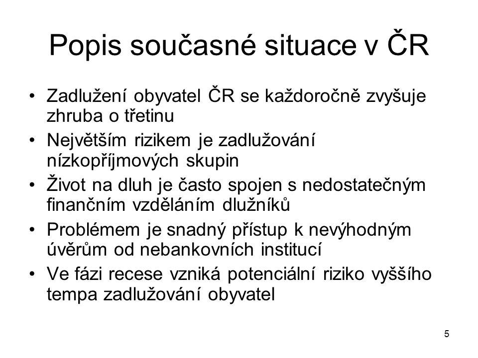 Popis současné situace v ČR