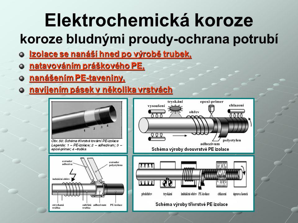 Elektrochemická koroze koroze bludnými proudy-ochrana potrubí