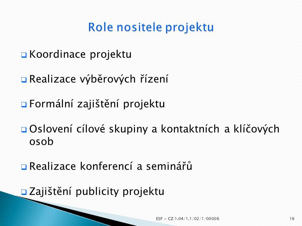 Role nositele projektu