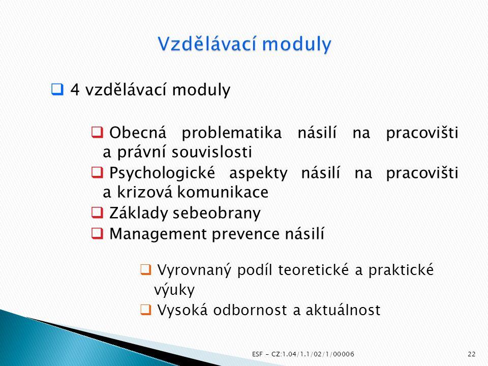 Vzdělávací moduly 4 vzdělávací moduly