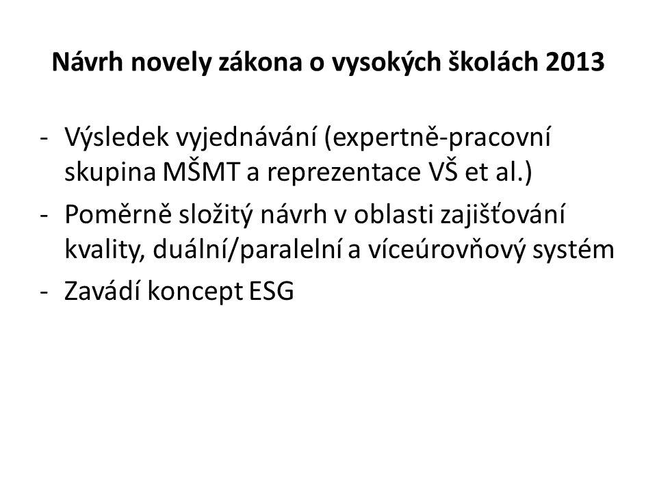 Návrh novely zákona o vysokých školách 2013
