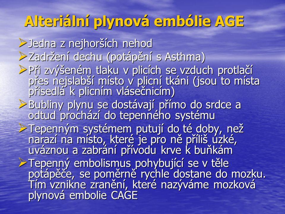 Alteriální plynová embólie AGE