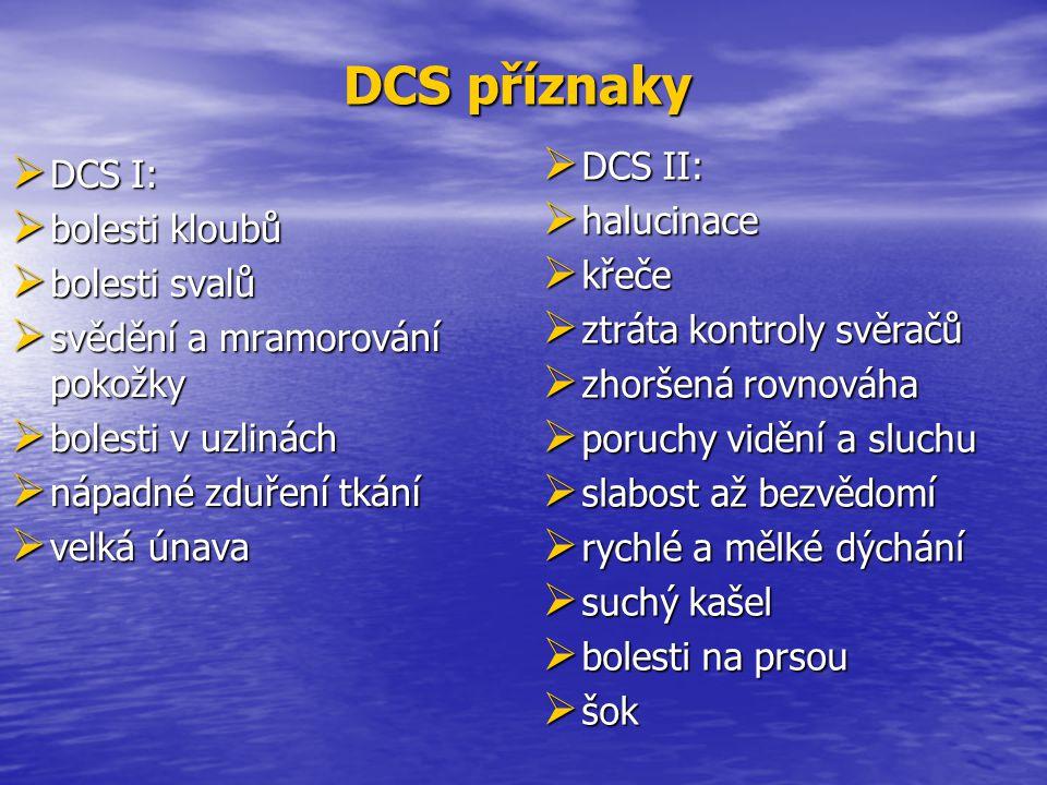 DCS příznaky DCS II: DCS I: halucinace bolesti kloubů křeče