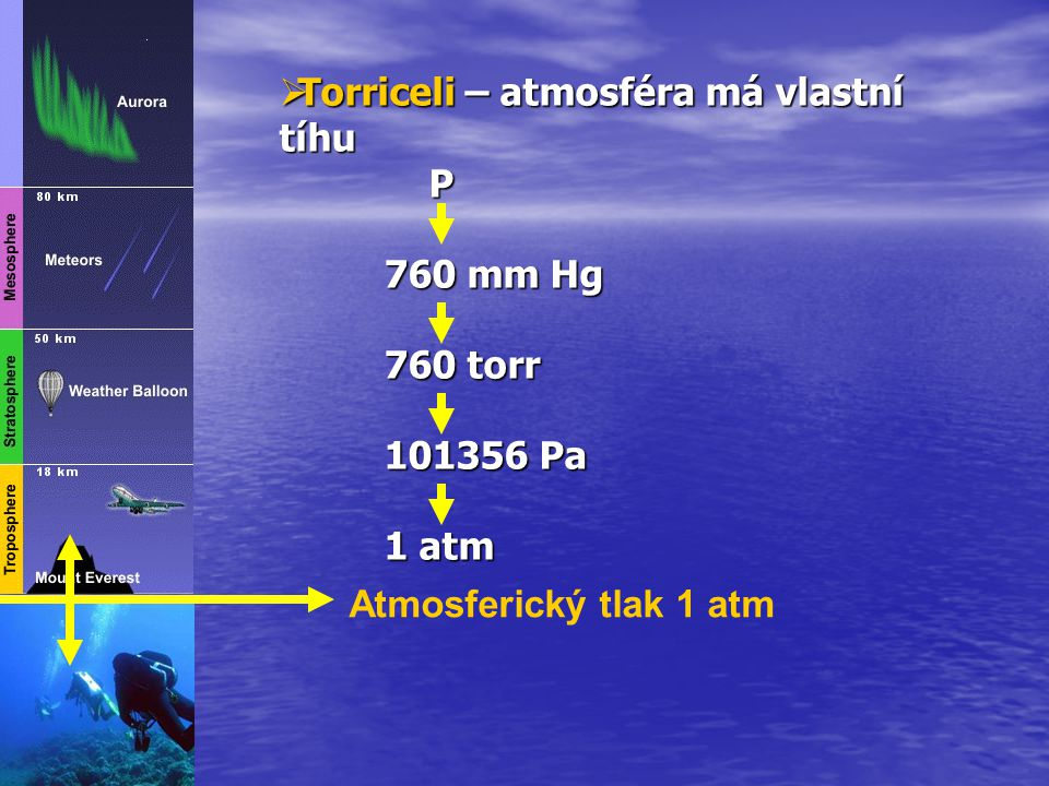 Torriceli – atmosféra má vlastní tíhu