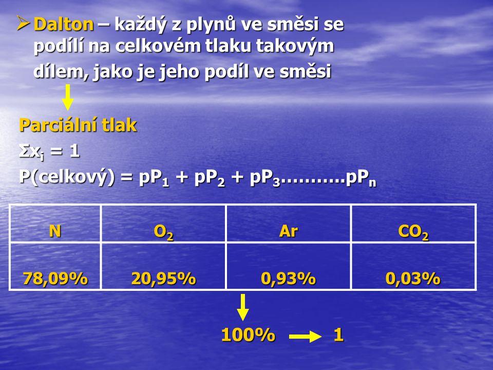 P(celkový) = pP1 + pP2 + pP3………..pPn
