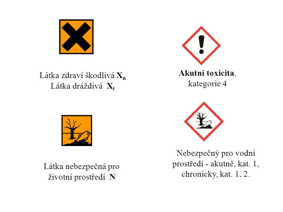 Akutní toxicita, kategorie 4
