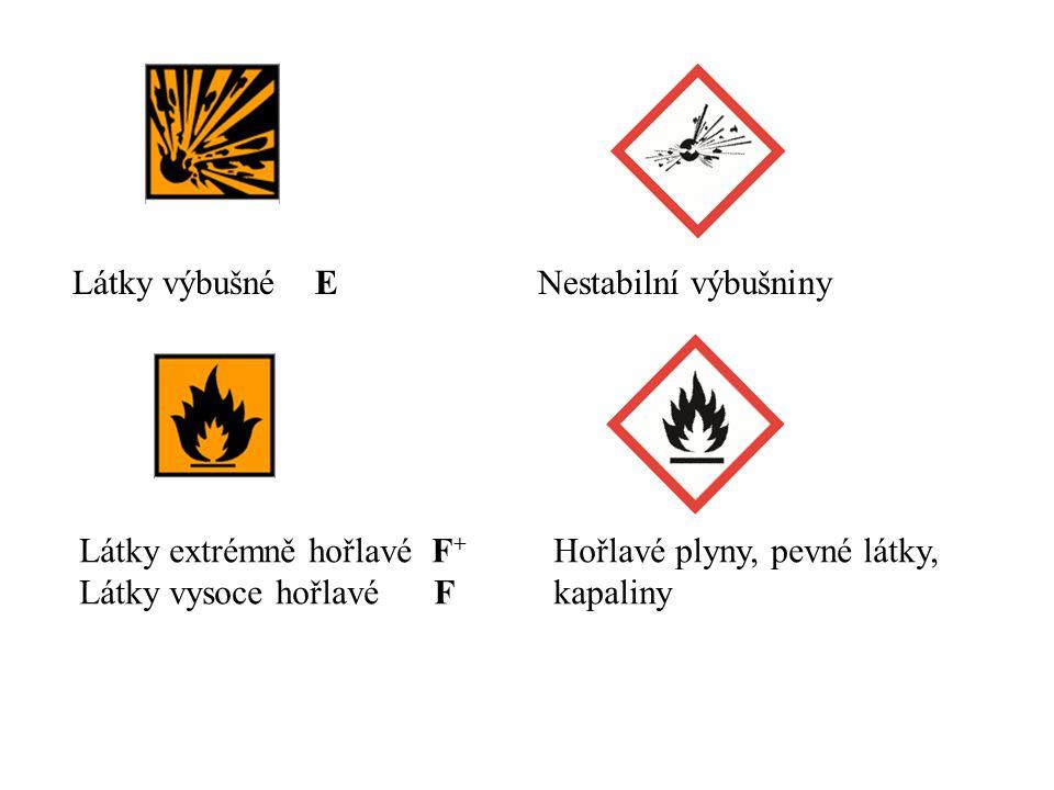 Látky výbušné E Nestabilní výbušniny. Látky extrémně hořlavé F+ Látky vysoce hořlavé F. Hořlavé plyny, pevné látky,