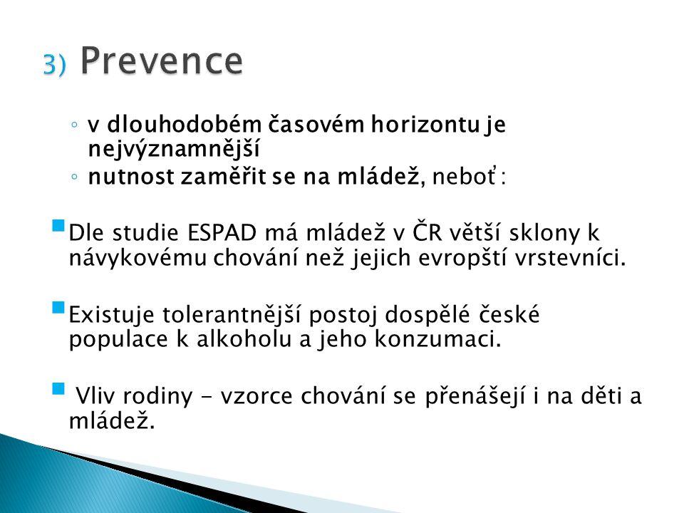 3) Prevence v dlouhodobém časovém horizontu je nejvýznamnější