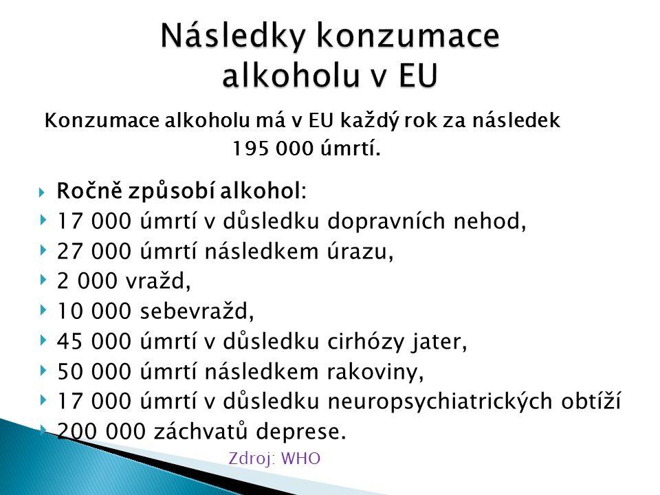 Následky konzumace alkoholu v EU