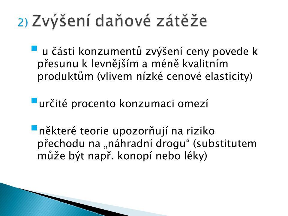 2) Zvýšení daňové zátěže