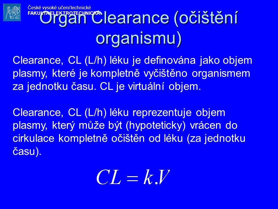Organ Clearance (očištění organismu)