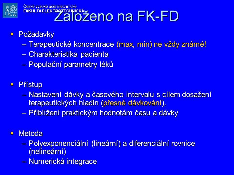 Založeno na FK-FD Požadavky